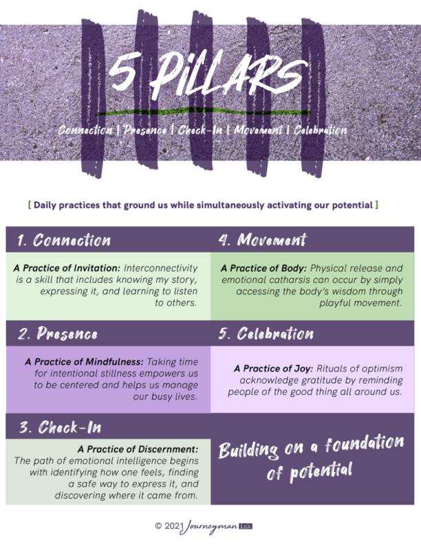 5 Pillars screenshot